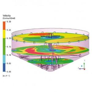 diagrama rotamix
