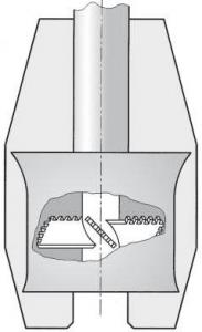 mezcladora industrial serie Y HS esquema